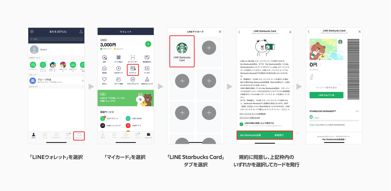 「LINE」上で「スターバックス カード」が発行可能に、革新的でシームレスなデジタル体験を実現