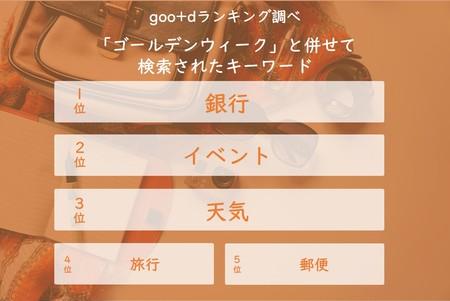 NTTレゾナントによる調査、 「ゴールデンウィーク」と併せて最も検索されたキーワードは「銀行」