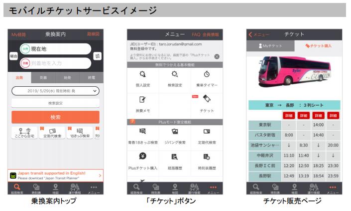 「ジョルダン乗換案内」アプリにてモバイルチケッティングサービスの導入が決定