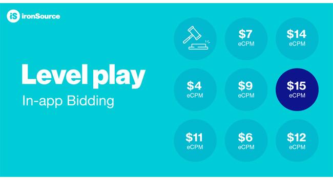 ironSource、アプリ内ビディングソリューション「LevelPlay」をリリース