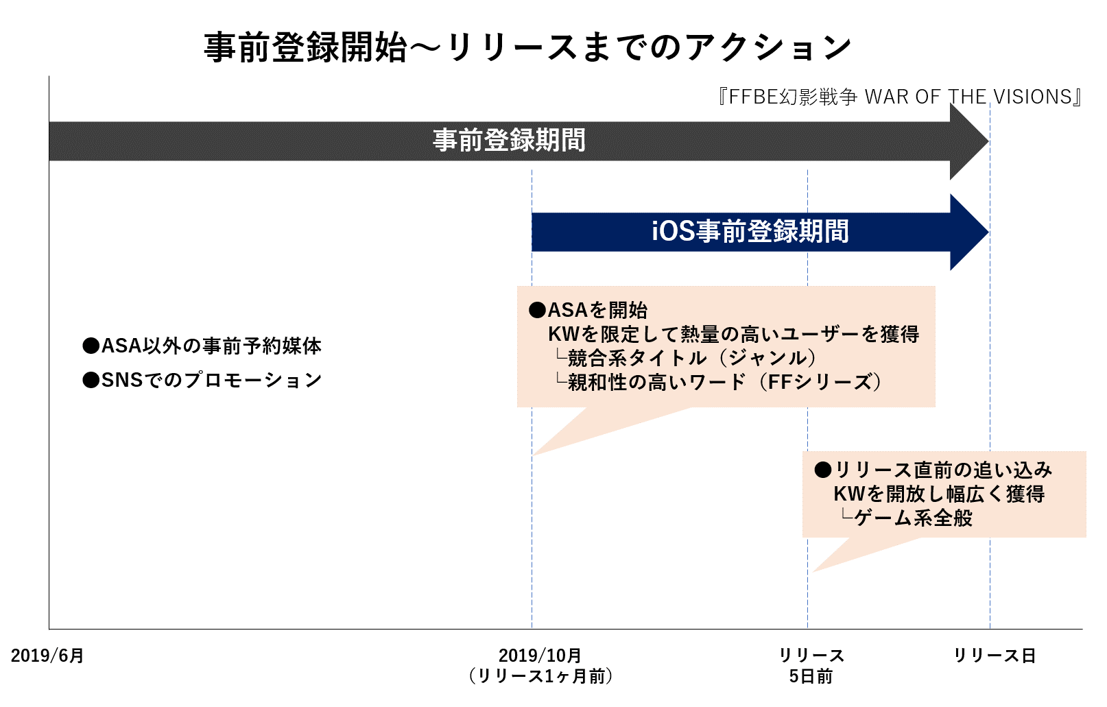 data_ffbe_seca_appbrain