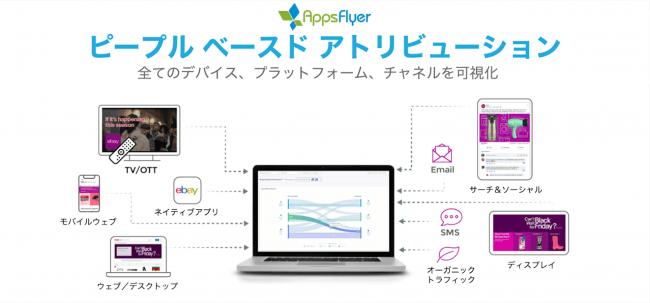 PBA_appsflyer_appbrain