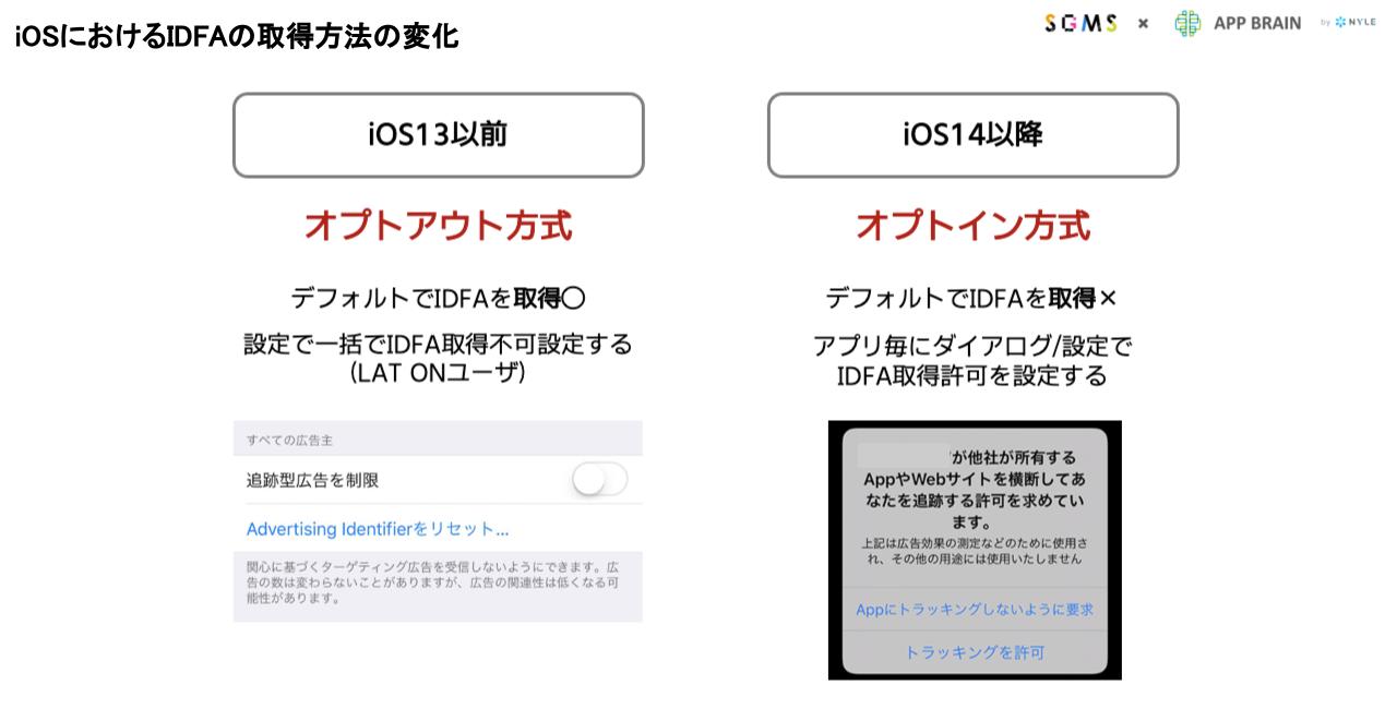 iOS14_appbrain_column_SKAd_01